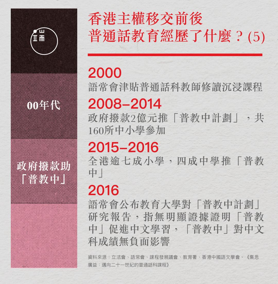 香港主權移交前後,普通話教育經歷了什麼?(5)