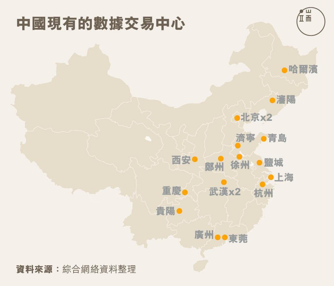 中國現有的數據交易中心。