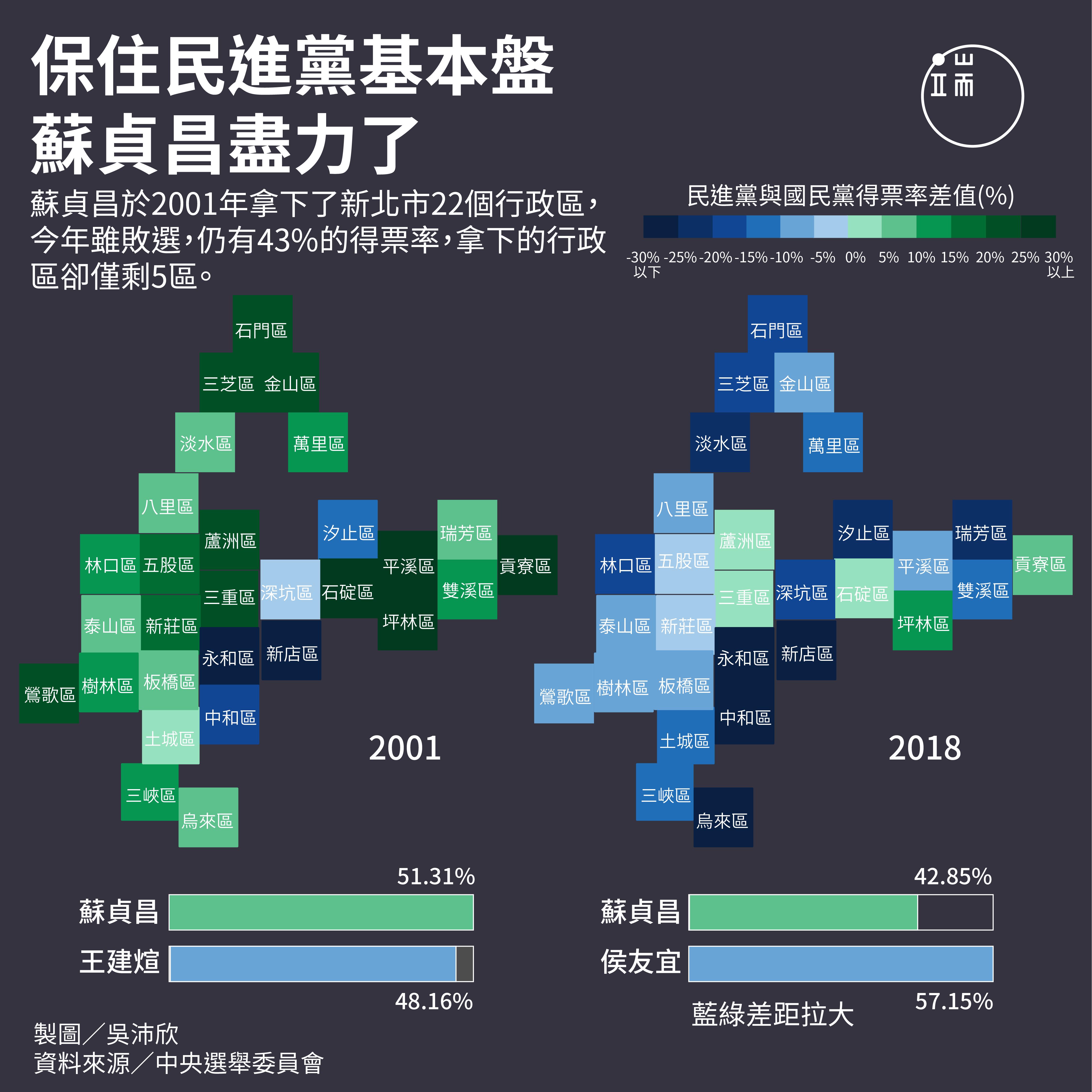 設計、製圖:台灣大學新聞所吳沛欣