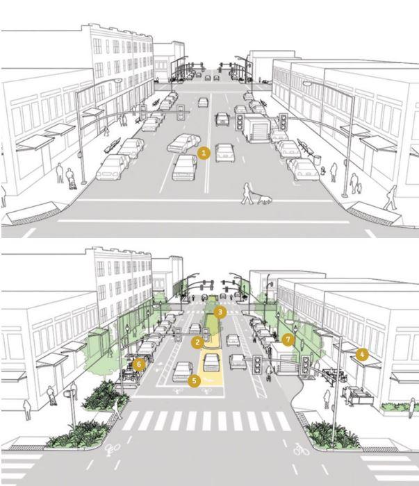 「道路瘦身」意念是透過收窄或減少車道數目和空間、改劃路上的空間布局(1),重新分配不同道路使用者的空間,以達到擴闊行人路、增設單車道、減低車效以至交通傷亡的效果(2-6)。