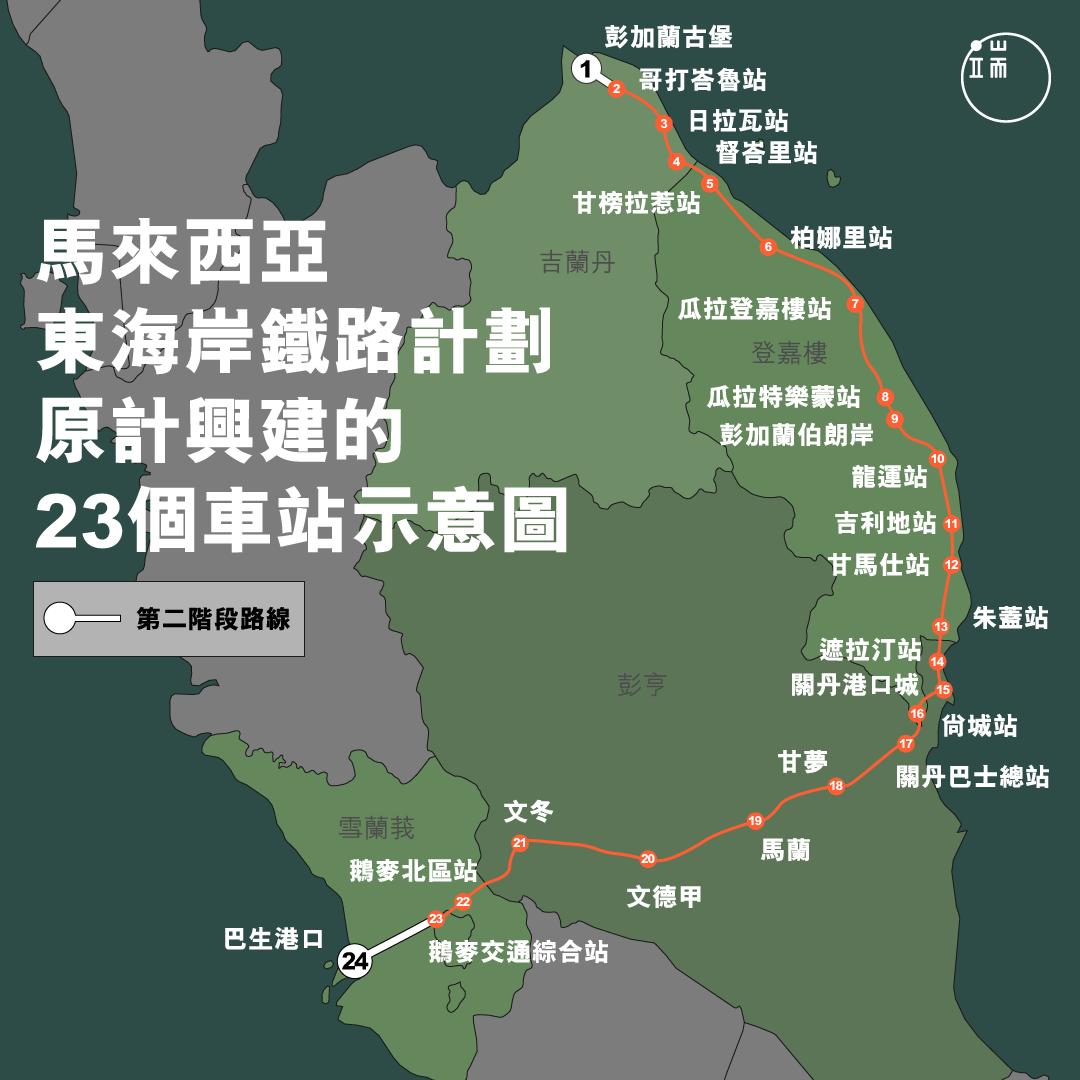 馬來西亞東海岸鐵路計劃原計興建的車站示意圖。