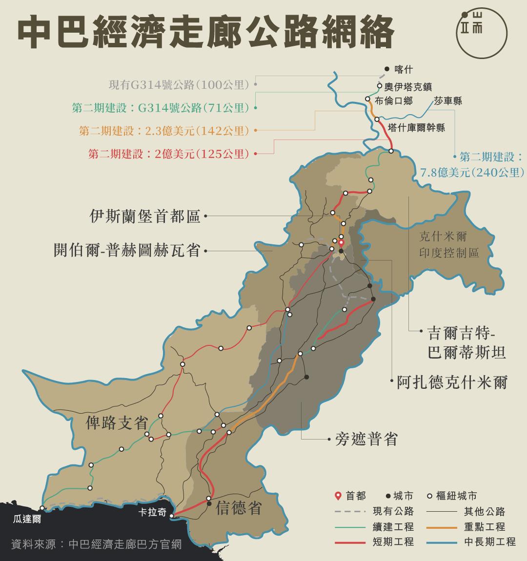 中巴經濟走廊公路網絡