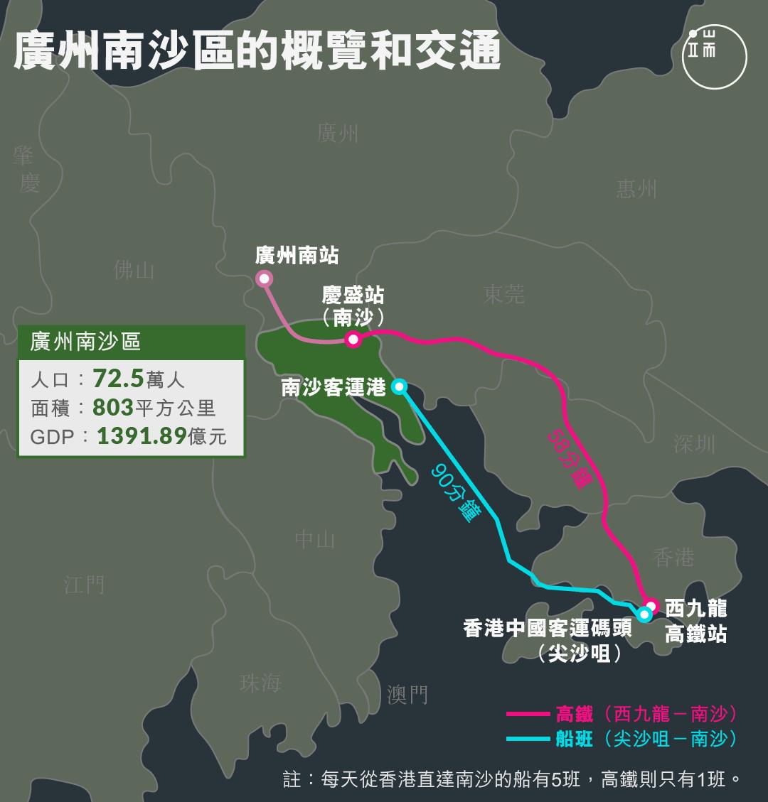 廣州南沙區概覽和交通。