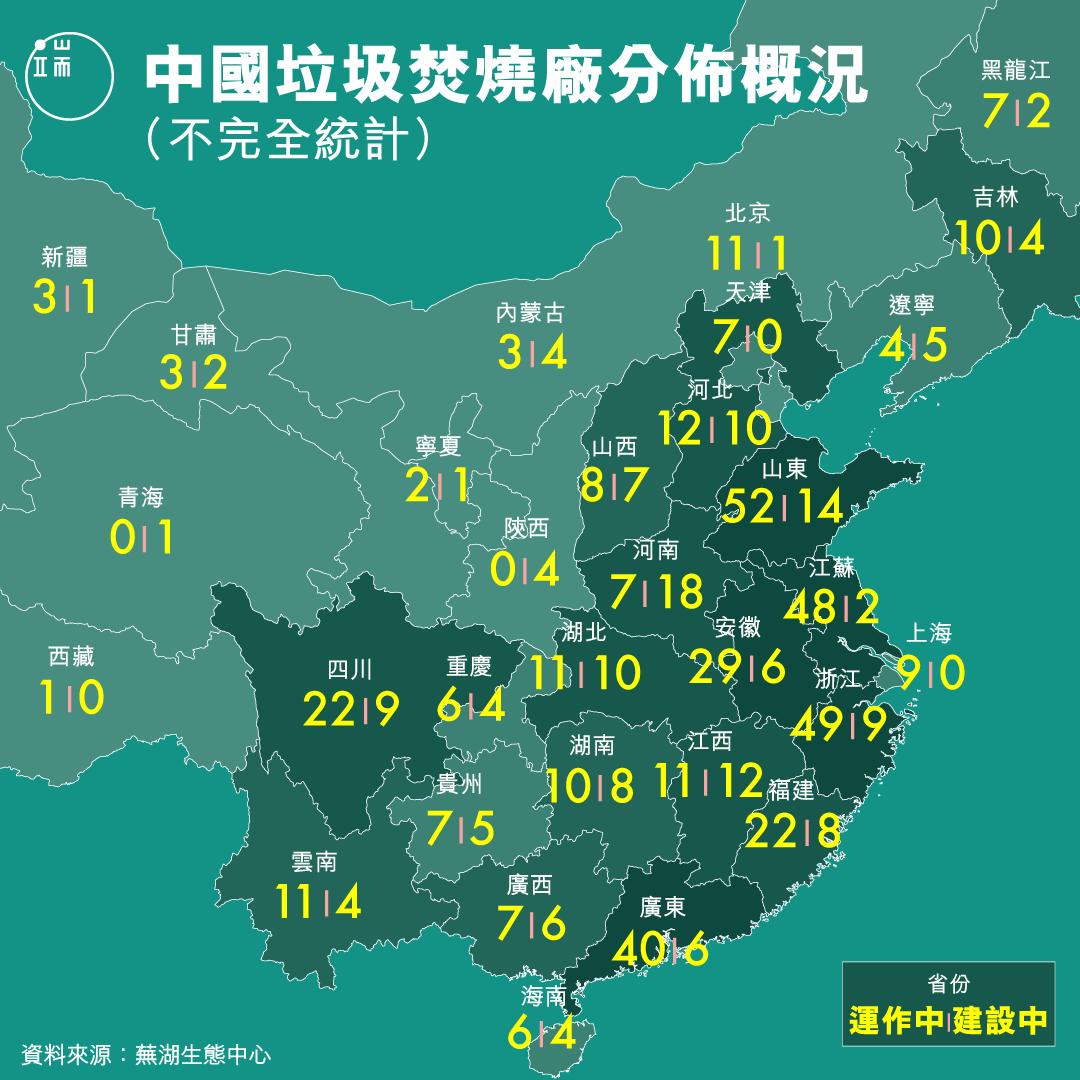 中國垃圾焚燒廠分布概況