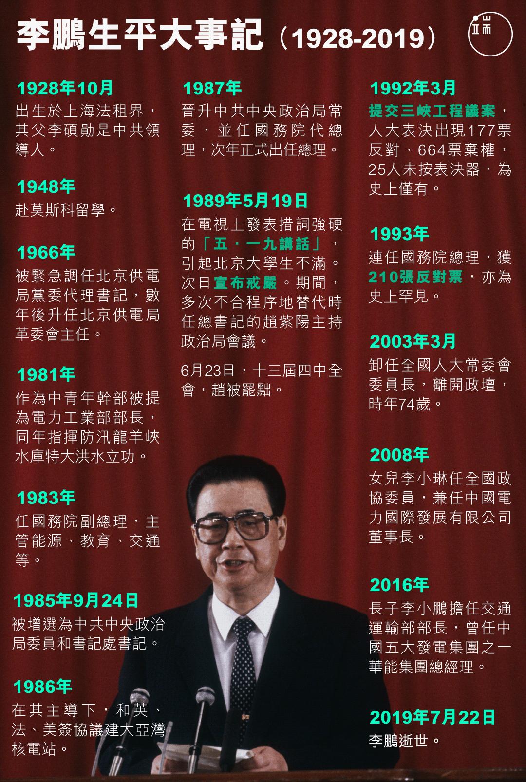 李鵬生平大事記