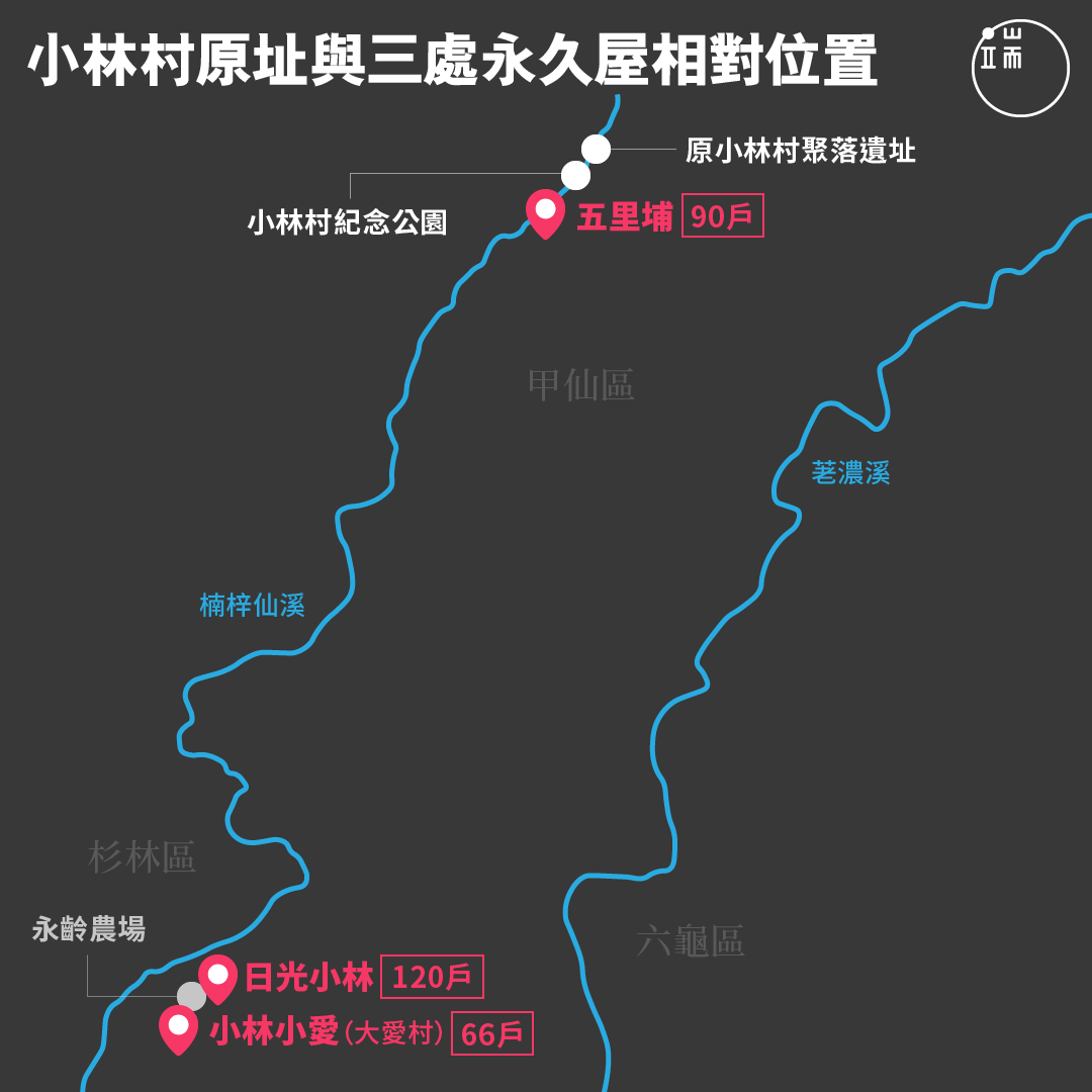 小林村原址與三處永久屋相對位置。