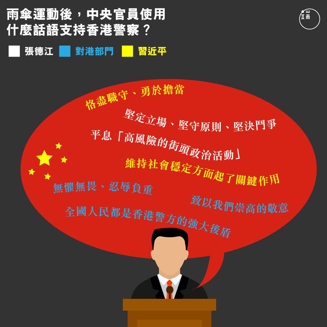 雨傘運動後,中央官員使用什麼話語支持香港警察?