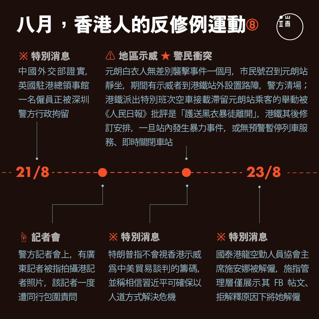 八月,香港人的反修例運動8。