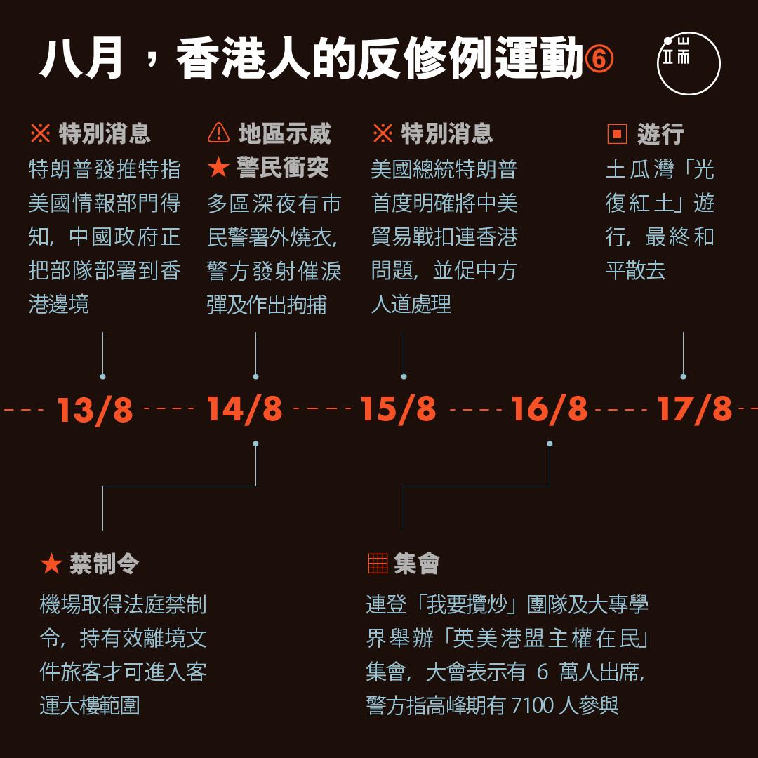 八月,香港人的反修例運動6。