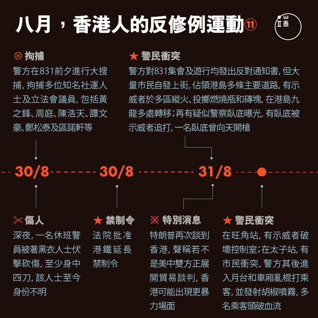 八月,香港人的反修例運動11。