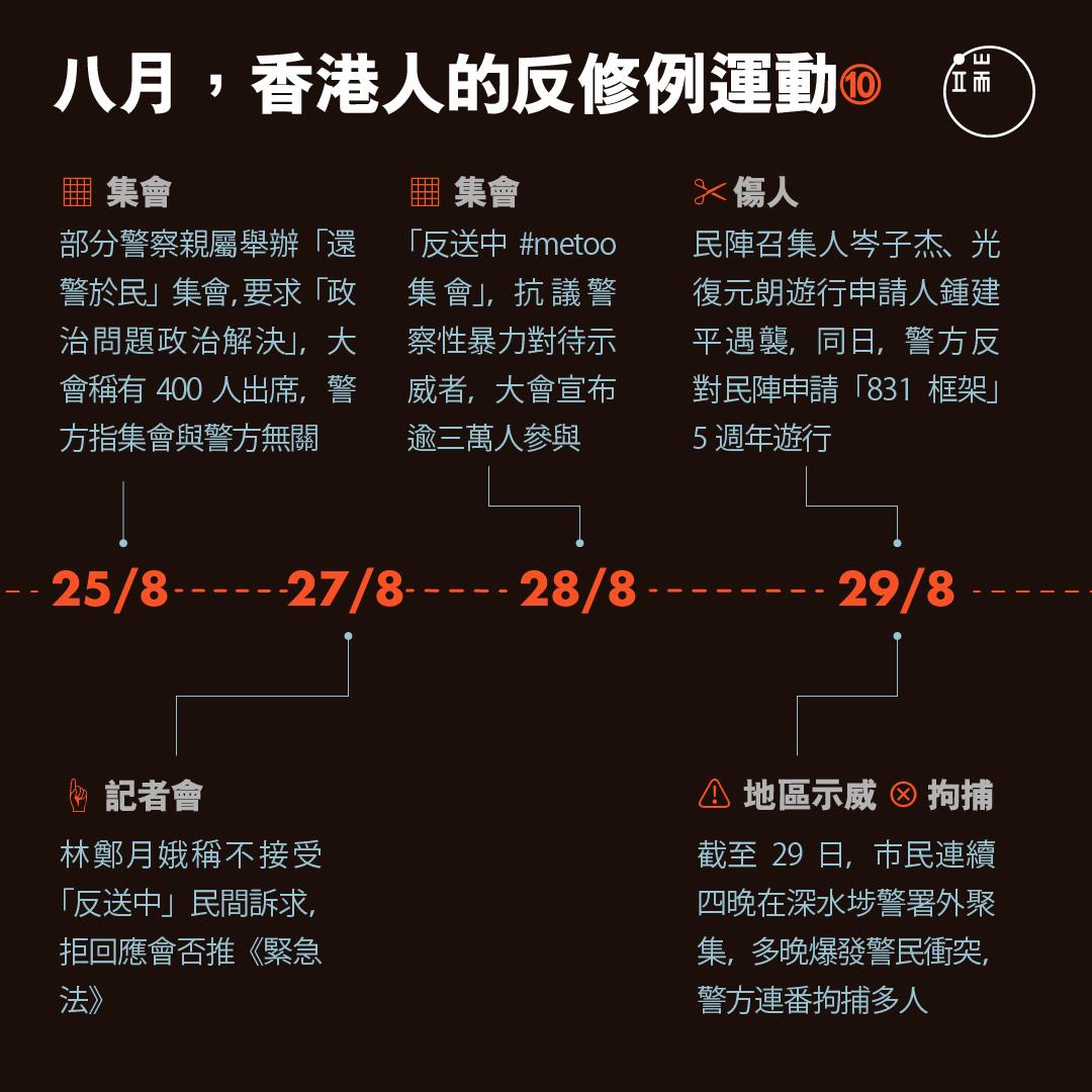 八月,香港人的反修例運動10。
