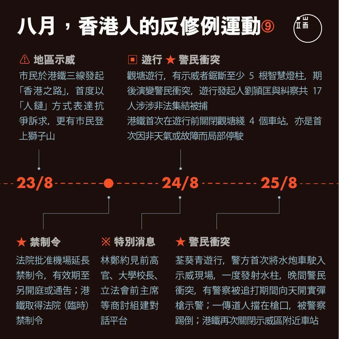 八月,香港人的反修例運動9。