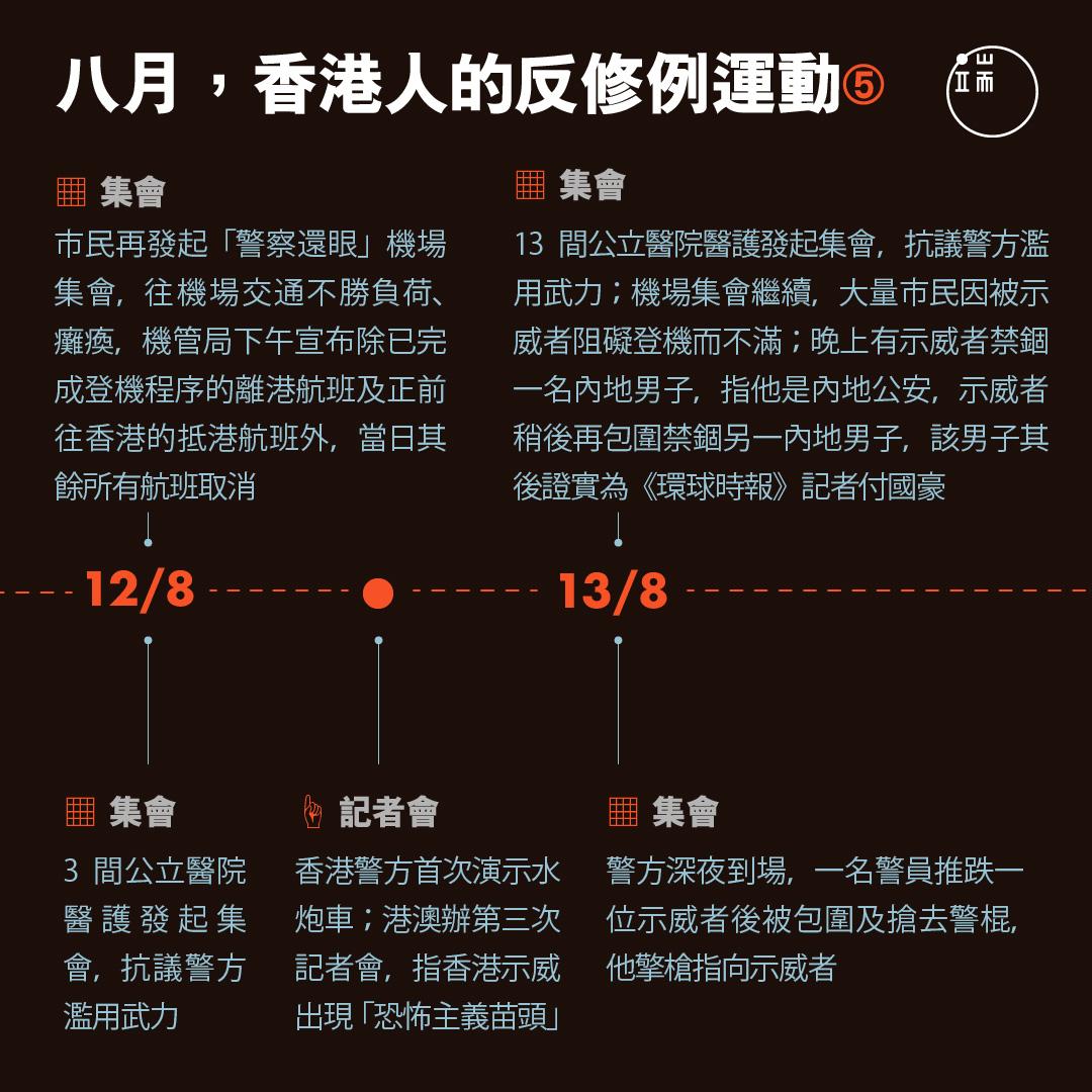 八月,香港人的反修例運動5。