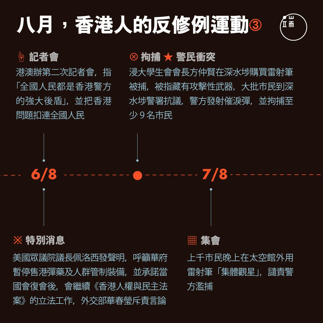 八月,香港人的反修例運動3。