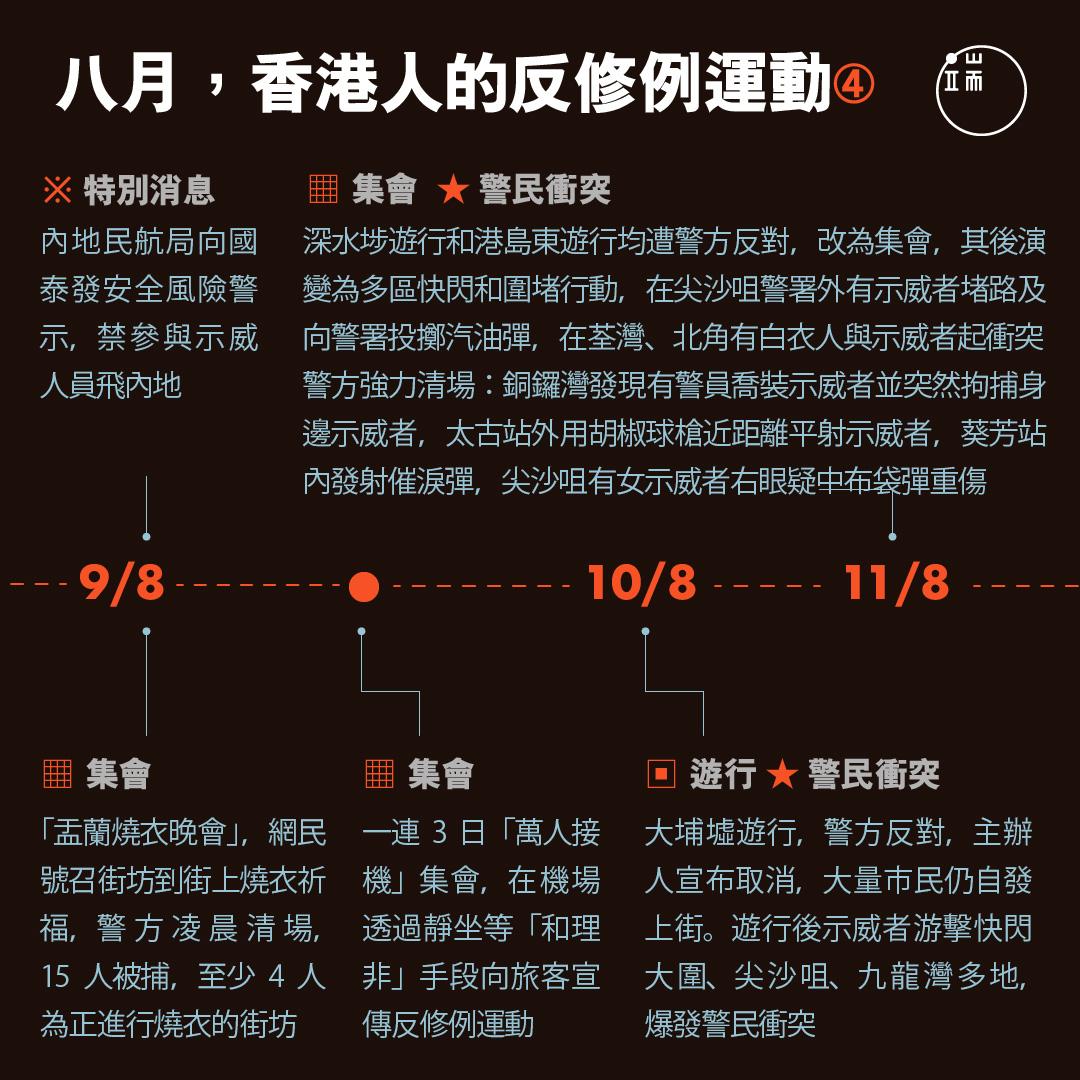 八月,香港人的反修例運動4。