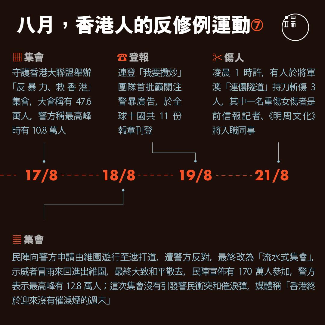八月,香港人的反修例運動7。