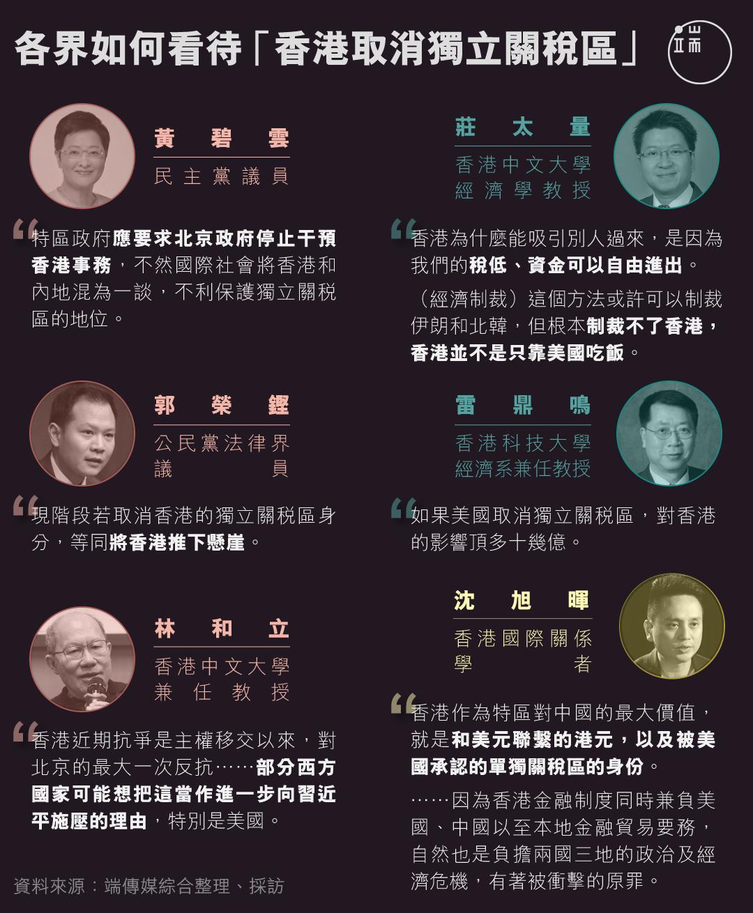 各界如何看待「香港取消獨立關稅區」?