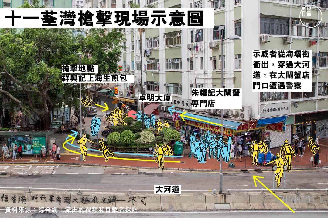 十一荃灣槍擊現場示意圖。