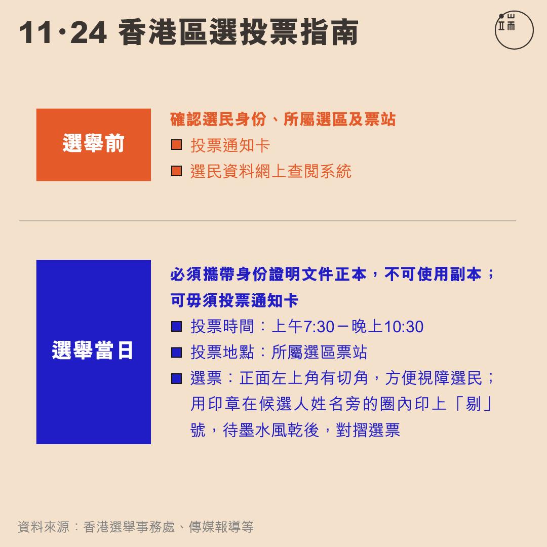 11・24 香港區選投票指南。