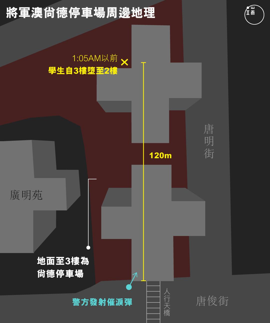 將軍澳尚德停車場周邊地理。