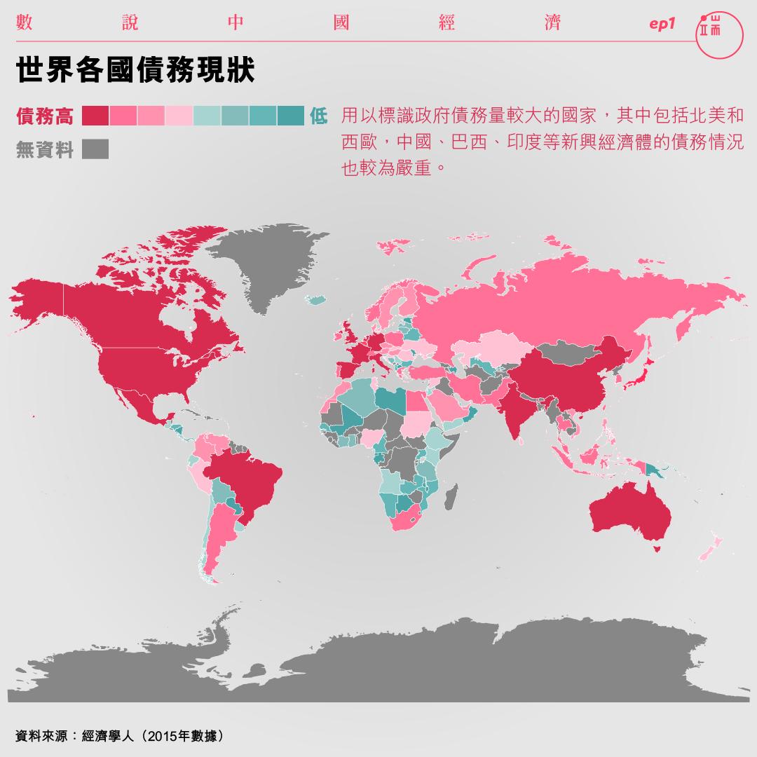 世界各國債務現狀。