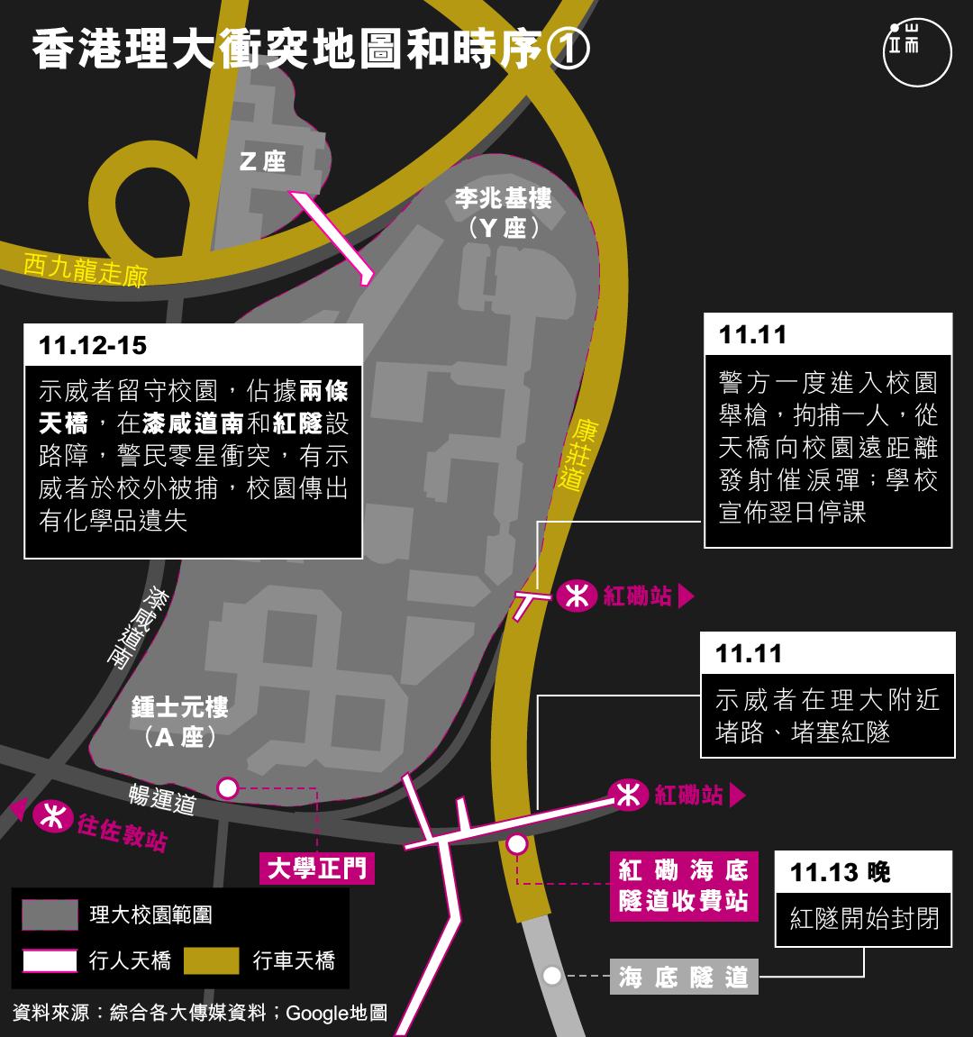 香港理大衝突地圖和時序(1)