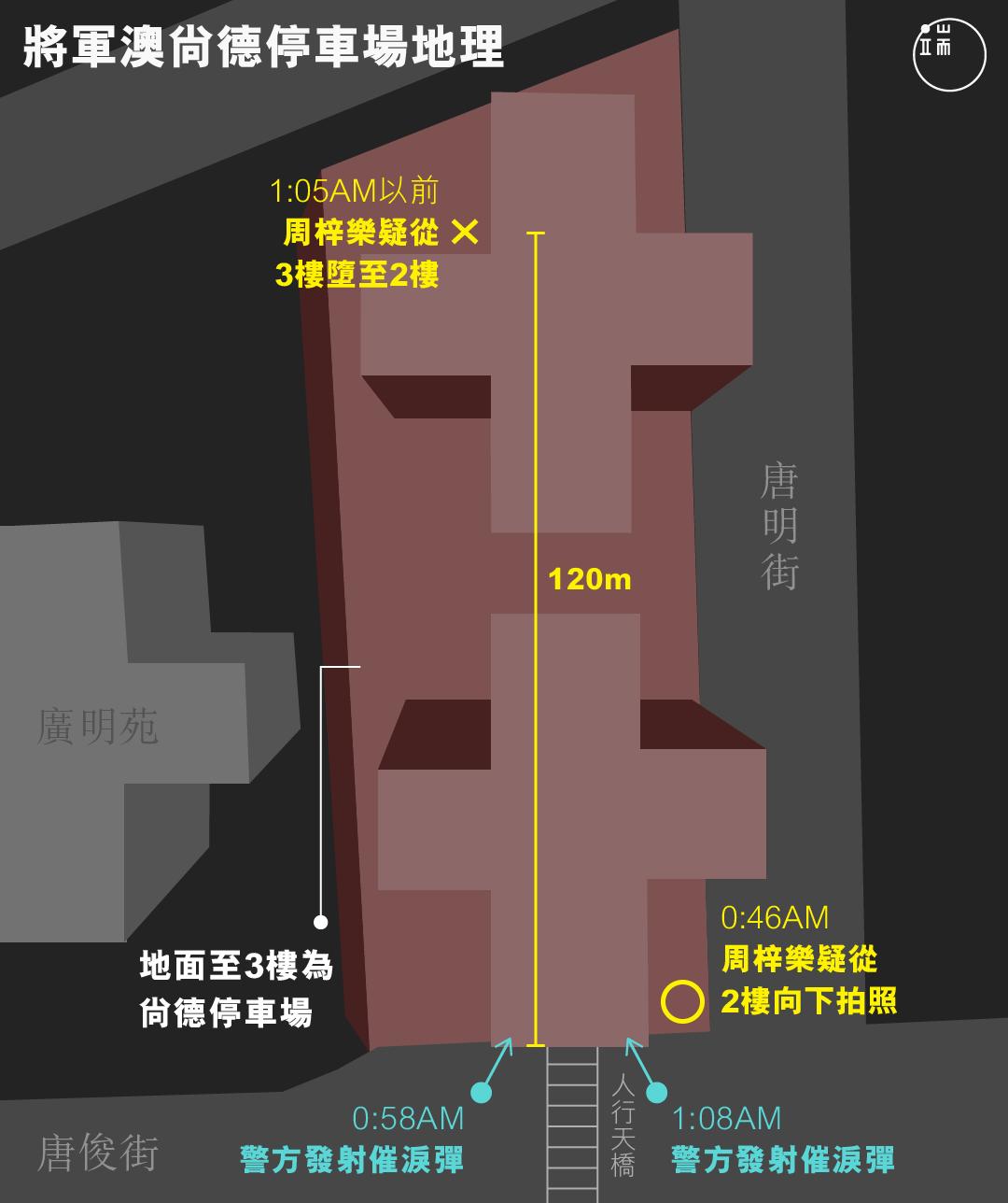 將軍澳尚德停車場地理。