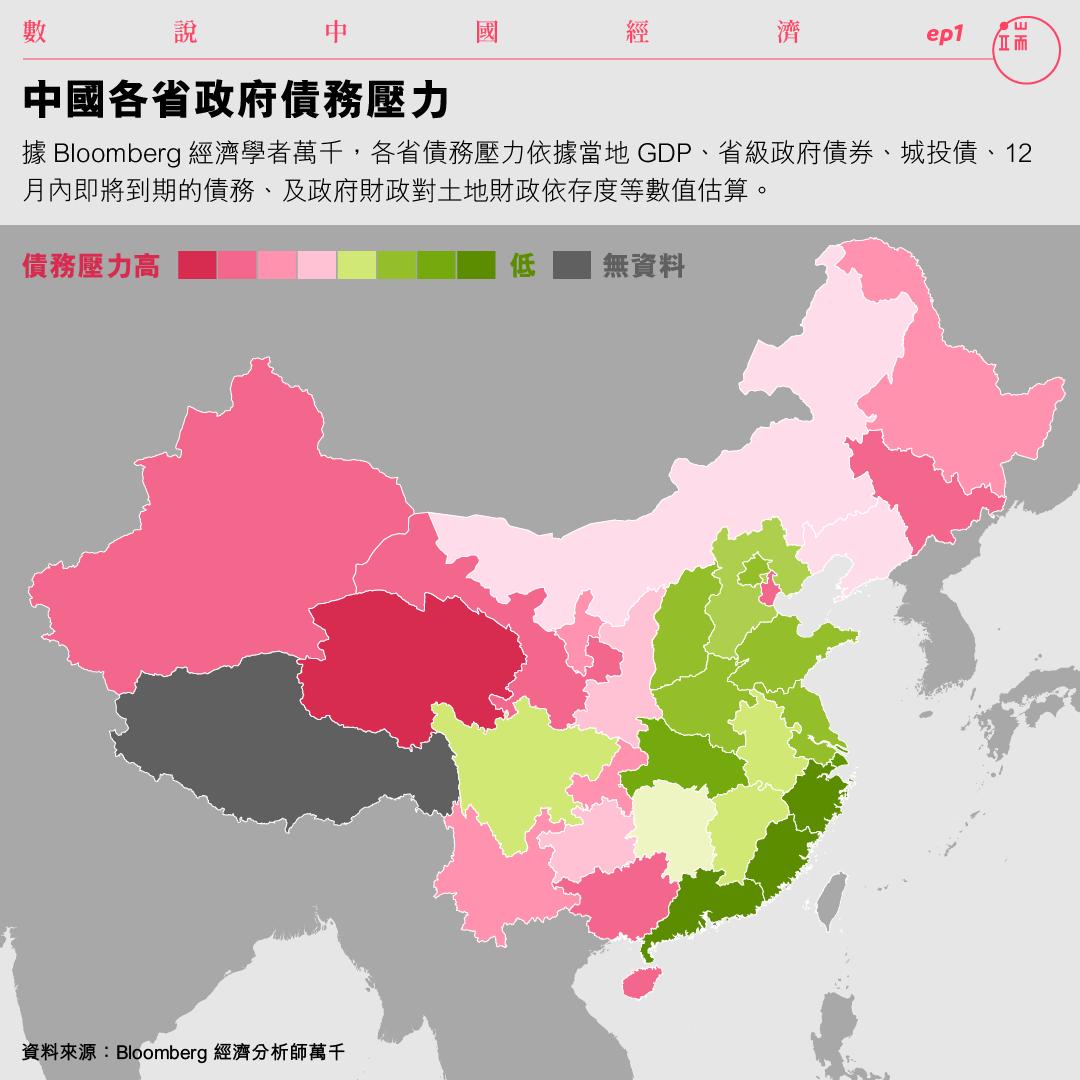 中國各省政府債務壓力。