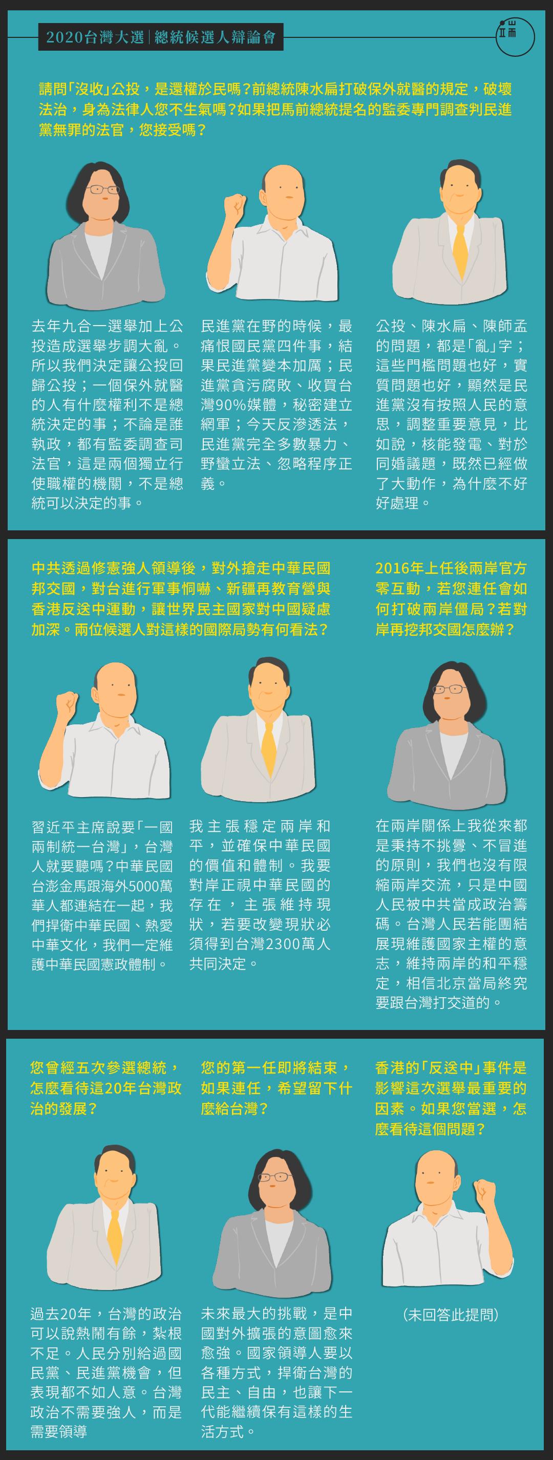 台灣總統大選電視辯論:媒體提問。