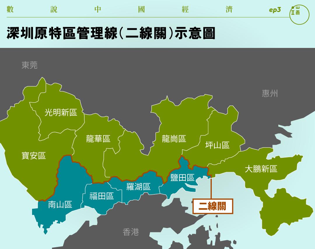 深圳原特區管理線(二線關)示意圖。