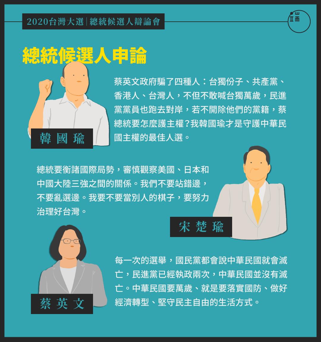 台灣總統大選電視辯論:候選人申論。