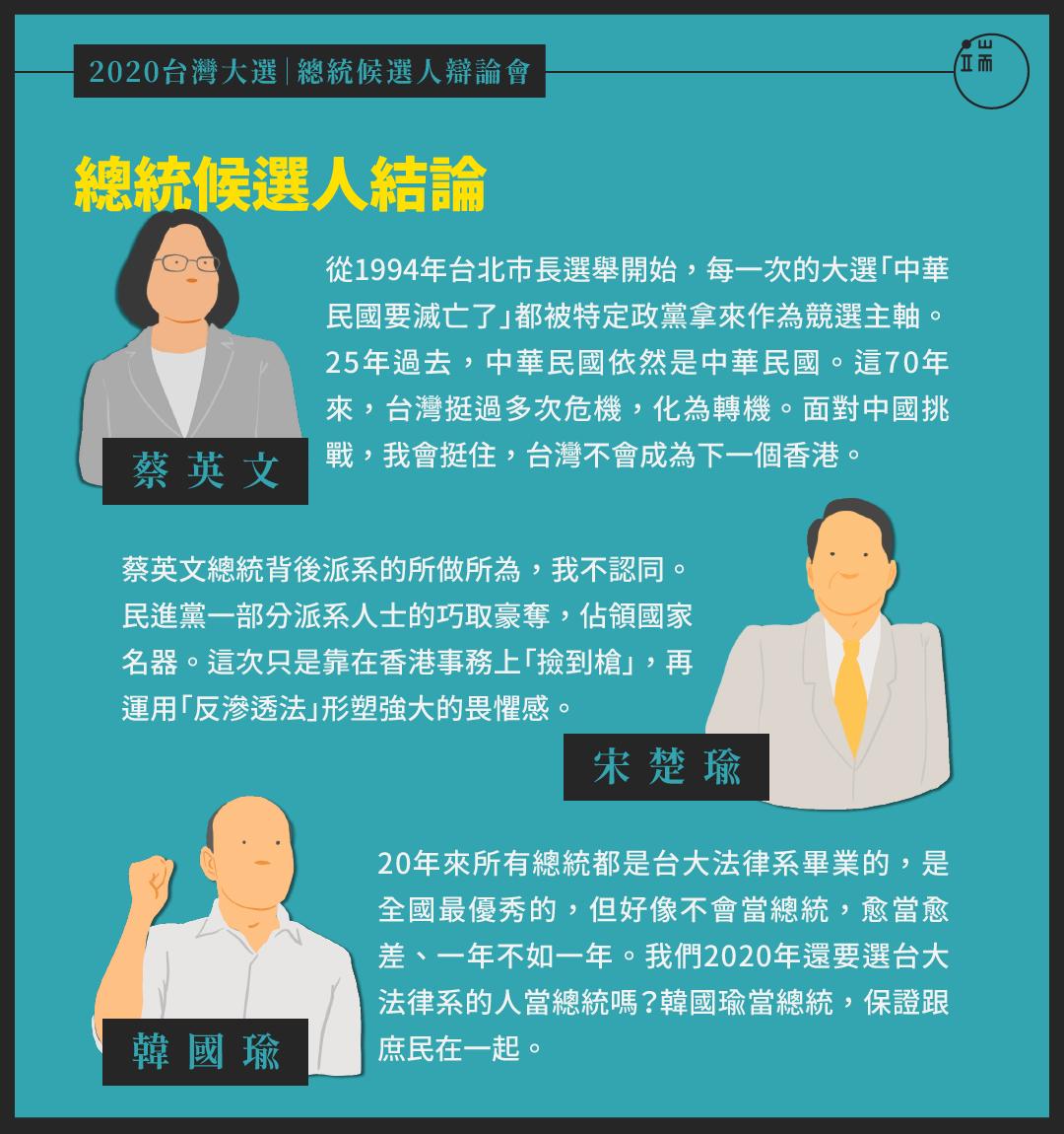 台灣總統大選電視辯論:候選人結論。