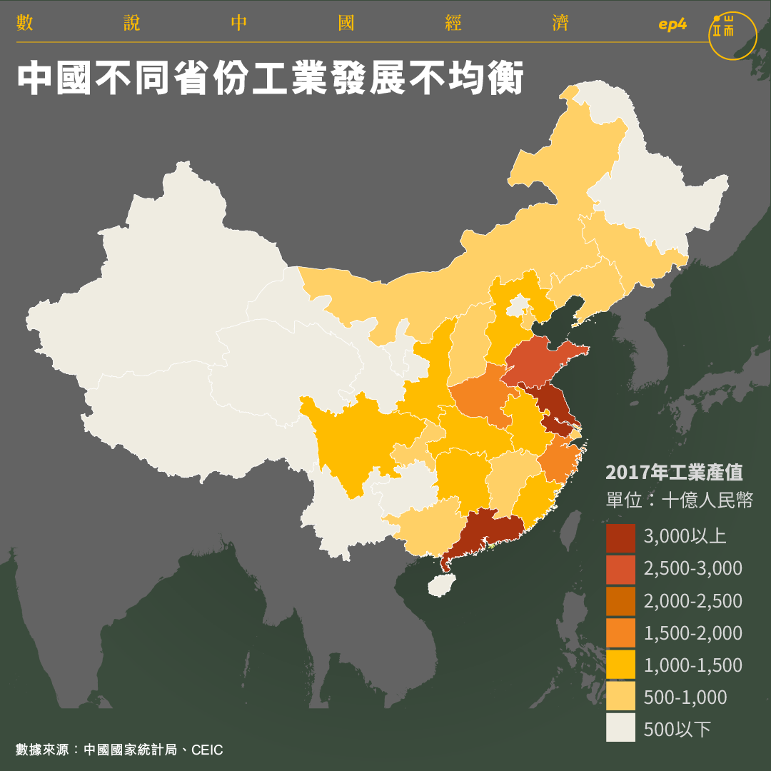 中国不同省份工业发展不均衡。