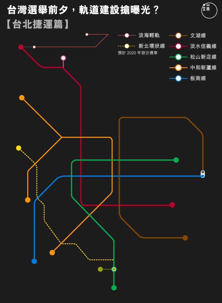 台灣選舉前夕,軌道建設搶曝光?【台北捷運篇】