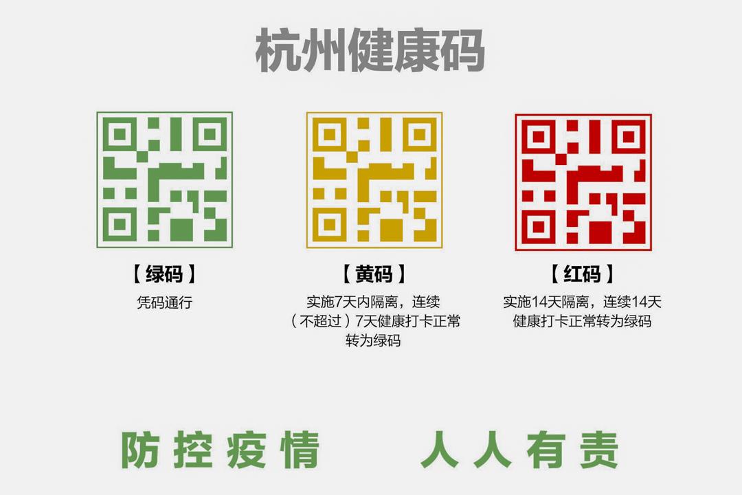 杭州健康碼是一個有「紅黃綠」三種顏色的二維碼。