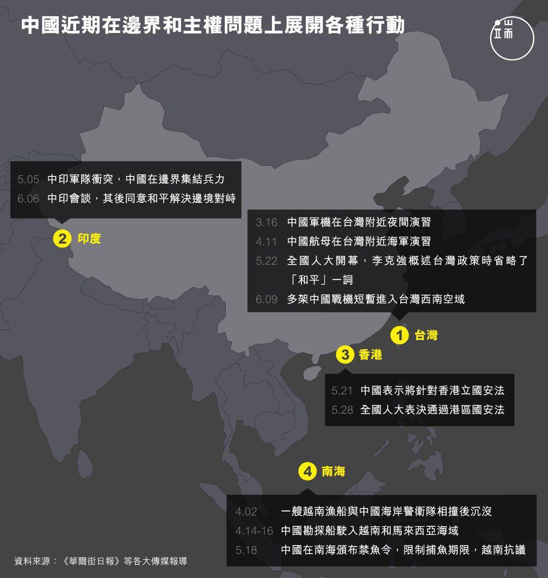 中國近期在邊界和主權問題上展開各種行動。
